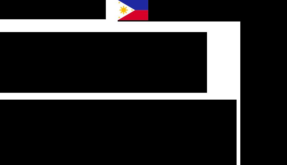 June 2021 Philippines Cebu SOFT OPEN!