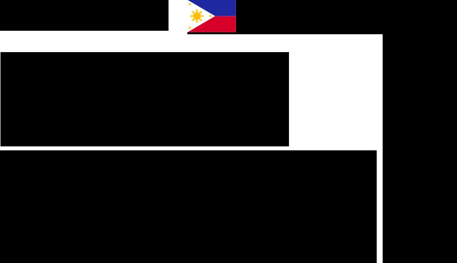 April 2021 Philippines Cebu PRE OPEN!